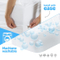 Wholesales Premium Waterproof and Anti-Dust Mite Mattress Cover