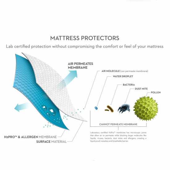 Quilted, Hypoallergenic and Water-Resistant Microfiber Mattress Pad